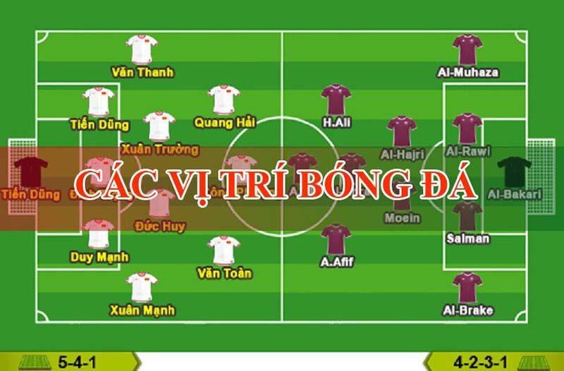 Các vị trí cầu thủ trên sân bóng đá