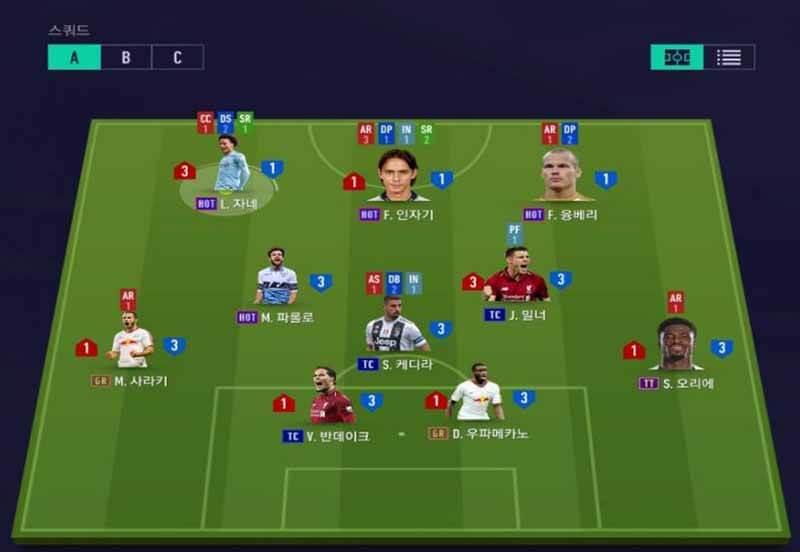 Đội hình 4 3 3 trong fifa